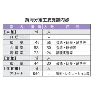 藤沢町住民自治協議会パンフレット案内等-4のサムネイル